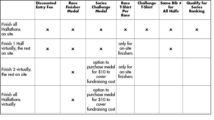 challenge chart